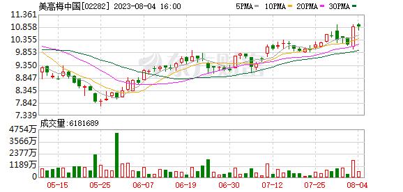 K图 02282_0