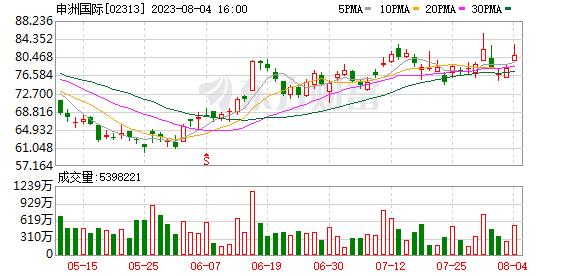 K图 02313_0