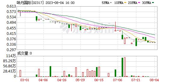 K图 02317_0