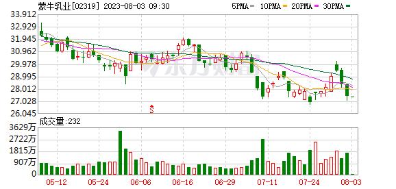 K图 02319_0