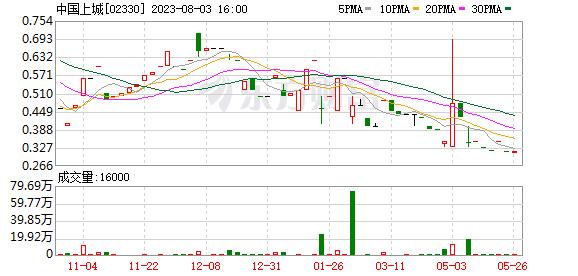 K图 02330_0
