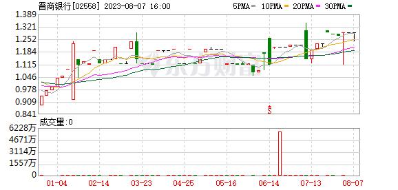 K图 02558_0