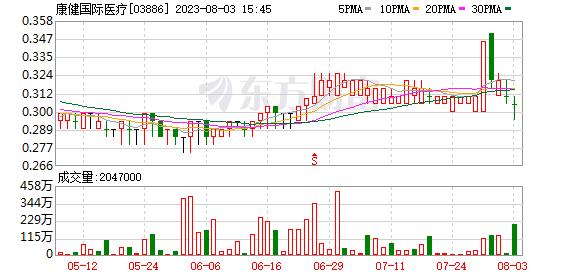 K图 03886_0