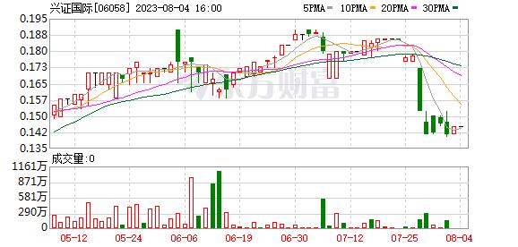 K图 06058_0