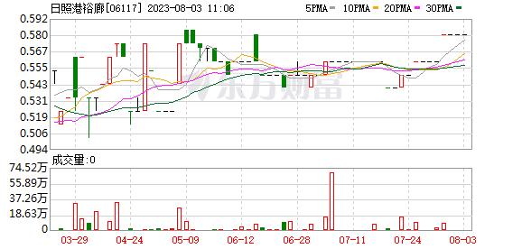 K图 06117_0