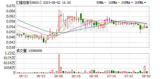 K图 08021_0