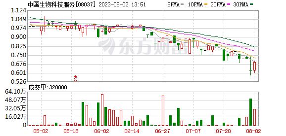 K图 08037_0
