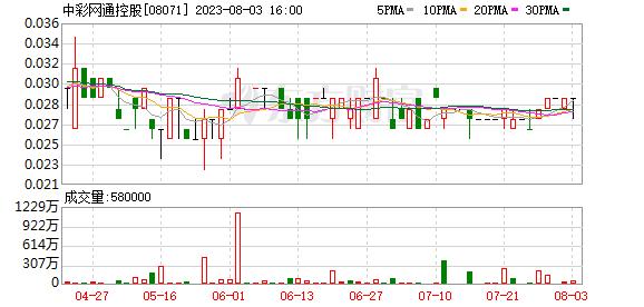 K圖 08071_0