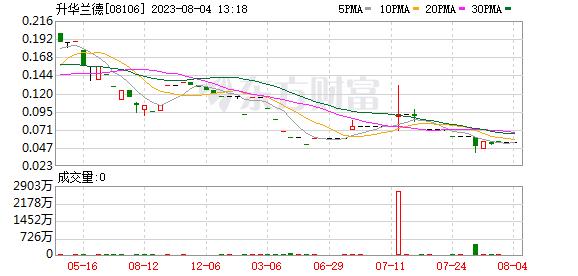 K图 08106_0