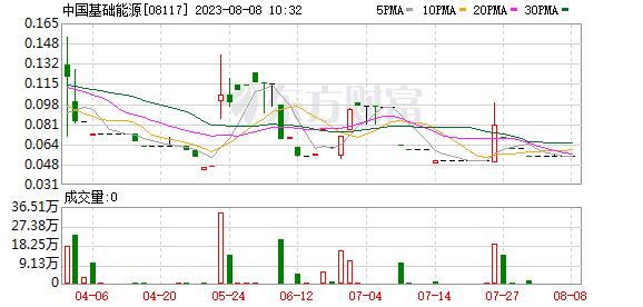 K图 08117_0