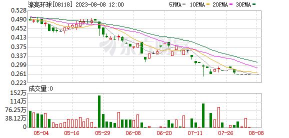 K图 08118_0