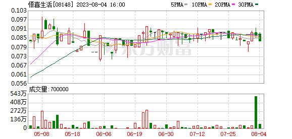 K图 08148_0
