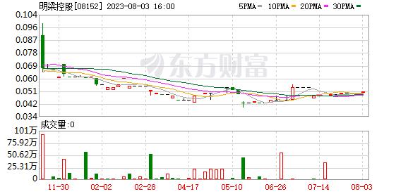 K图 08152_0