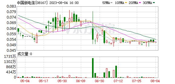 K图 08167_0