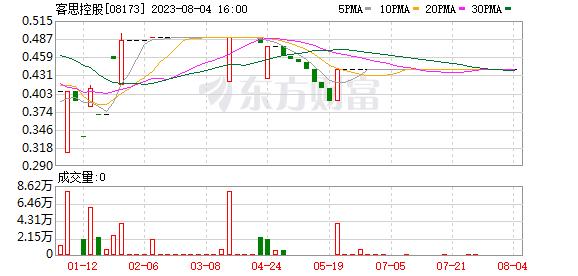 K图 08173_0