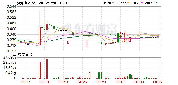 K图 08186_0