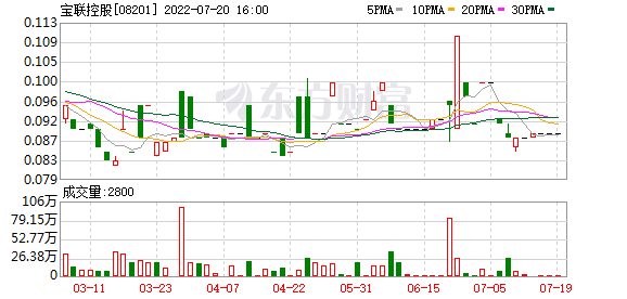 K图 08201_0