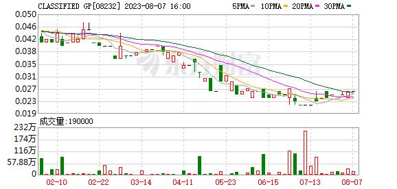 K图 08232_0