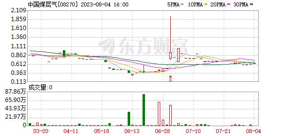 K图 08270_0