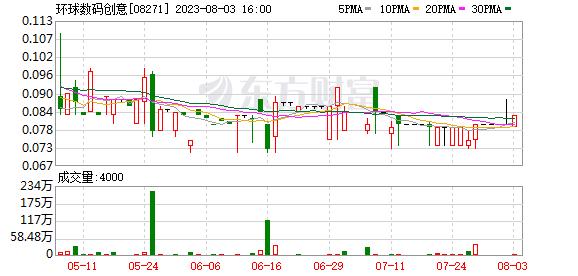 K图 08271_0