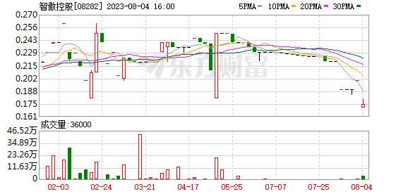 K图 08282_0
