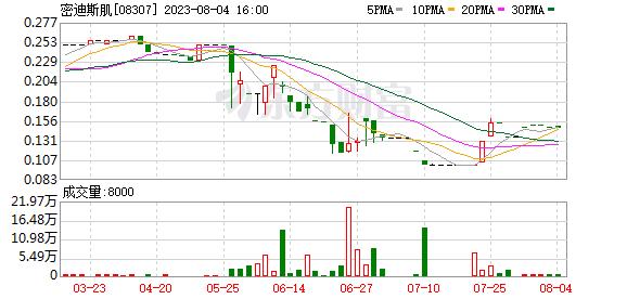 K图 08307_0