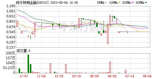 K图 08333_0