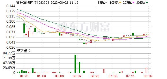 智升集团控股(08370.HK)拟3720万港元收购数据中心服务业务