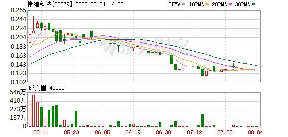 汇安智能(08379)首季净利同比增长3倍至63.8万港元