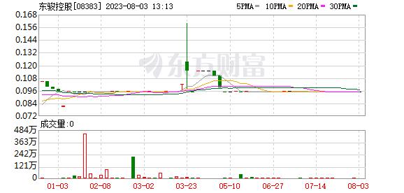 K图 08383_0