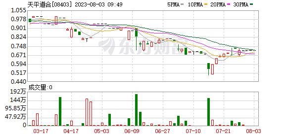 K图 08403_0