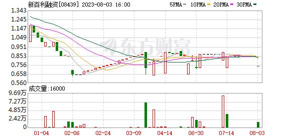 K圖 08439_0