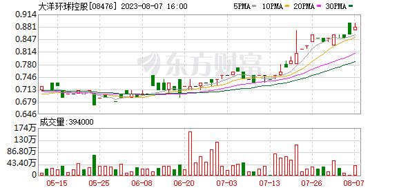 K图 08476_0