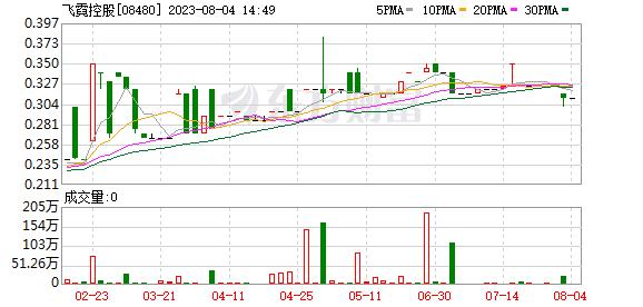 K圖 08480_0