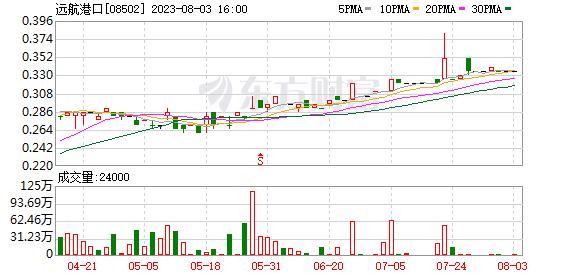 K图 08502_0