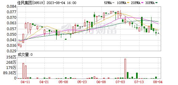 K图 08519_0