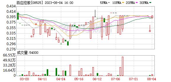 K图 08525_0