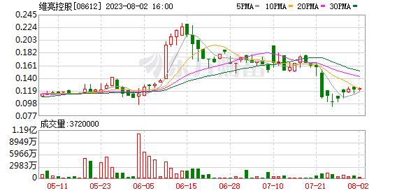 K圖 08612_0