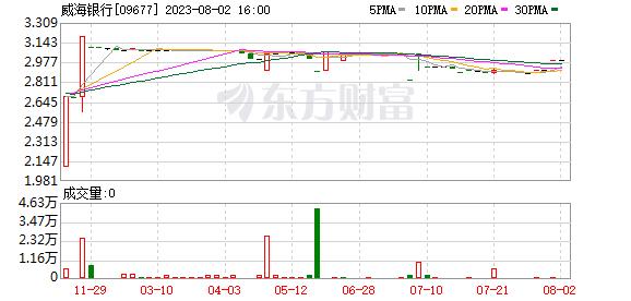 K图 09677_0