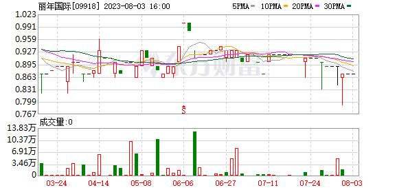 K图 09918_0