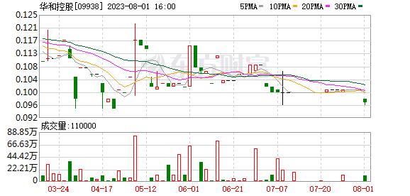K图 09938_0