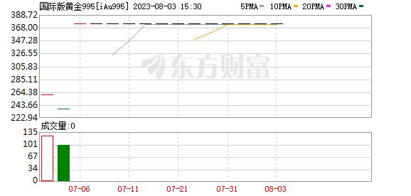 K图 iAu995_0