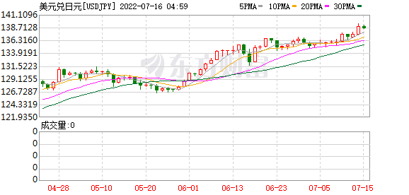 K图 USDJPY_0