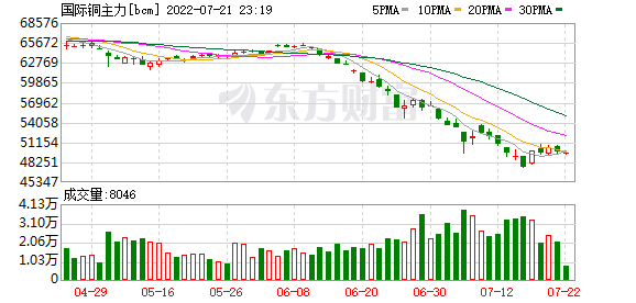 K图 bcm_0
