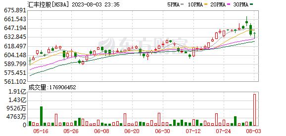 K图 HSBA_0