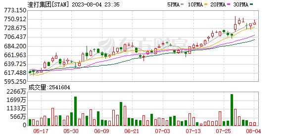K图 STAN_0