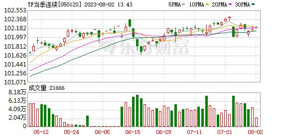 K 050120_0
