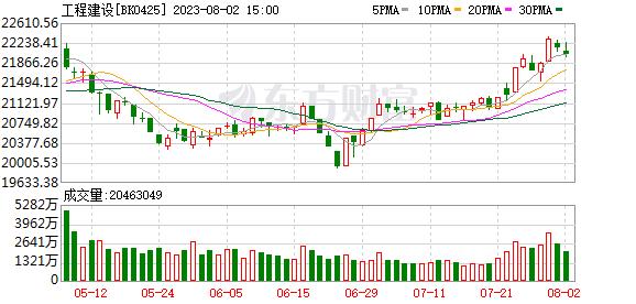 """市场风格又换?周期股""""王者归来""""!哪些基金值得关注?"""