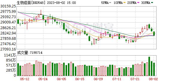 K图 BK0548_0