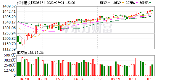 K图 BK0597_0